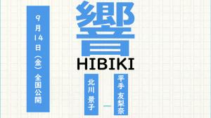 映画響 HIBIKIロケ地